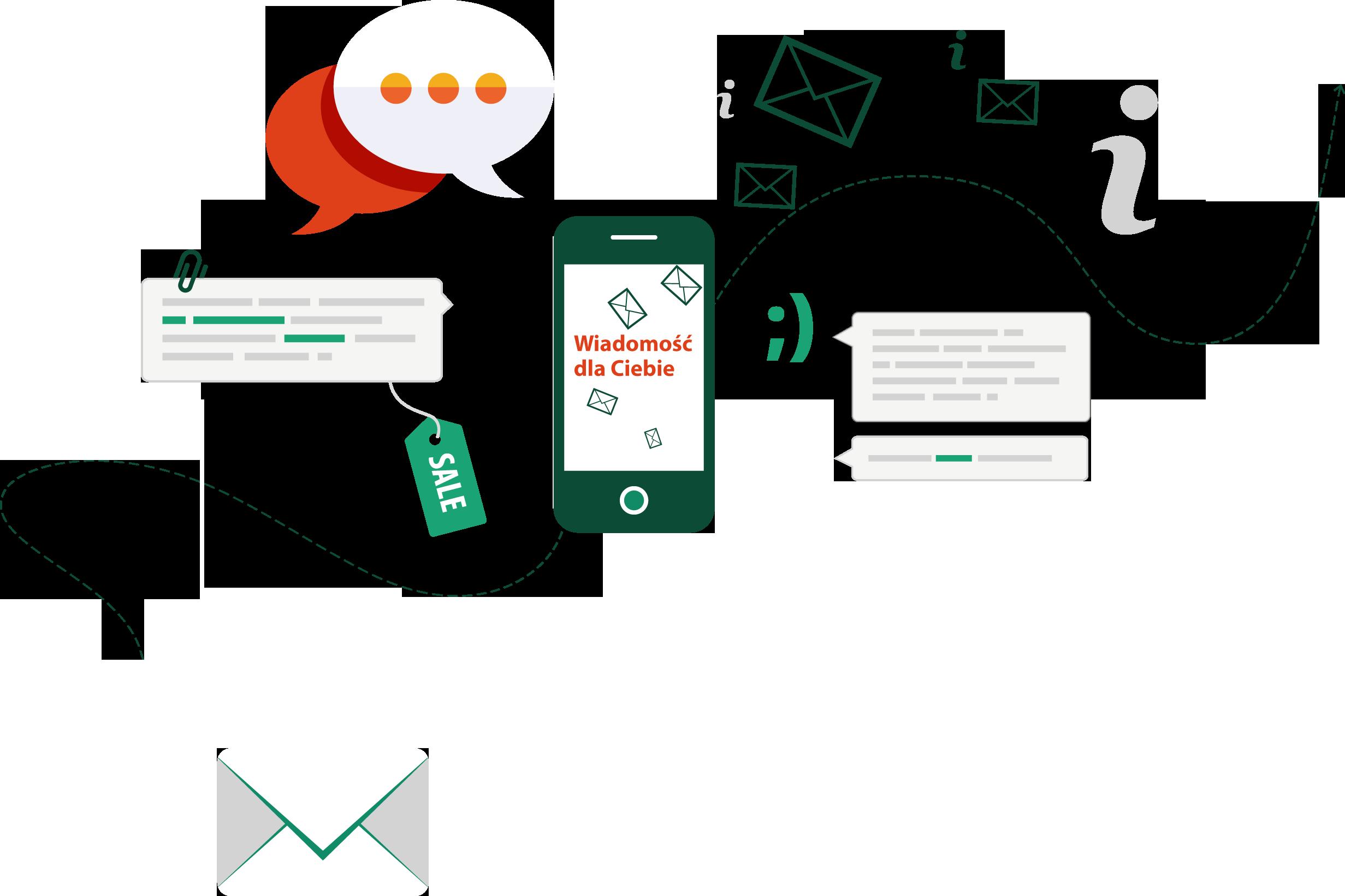 Produkty - kampanie SMS
