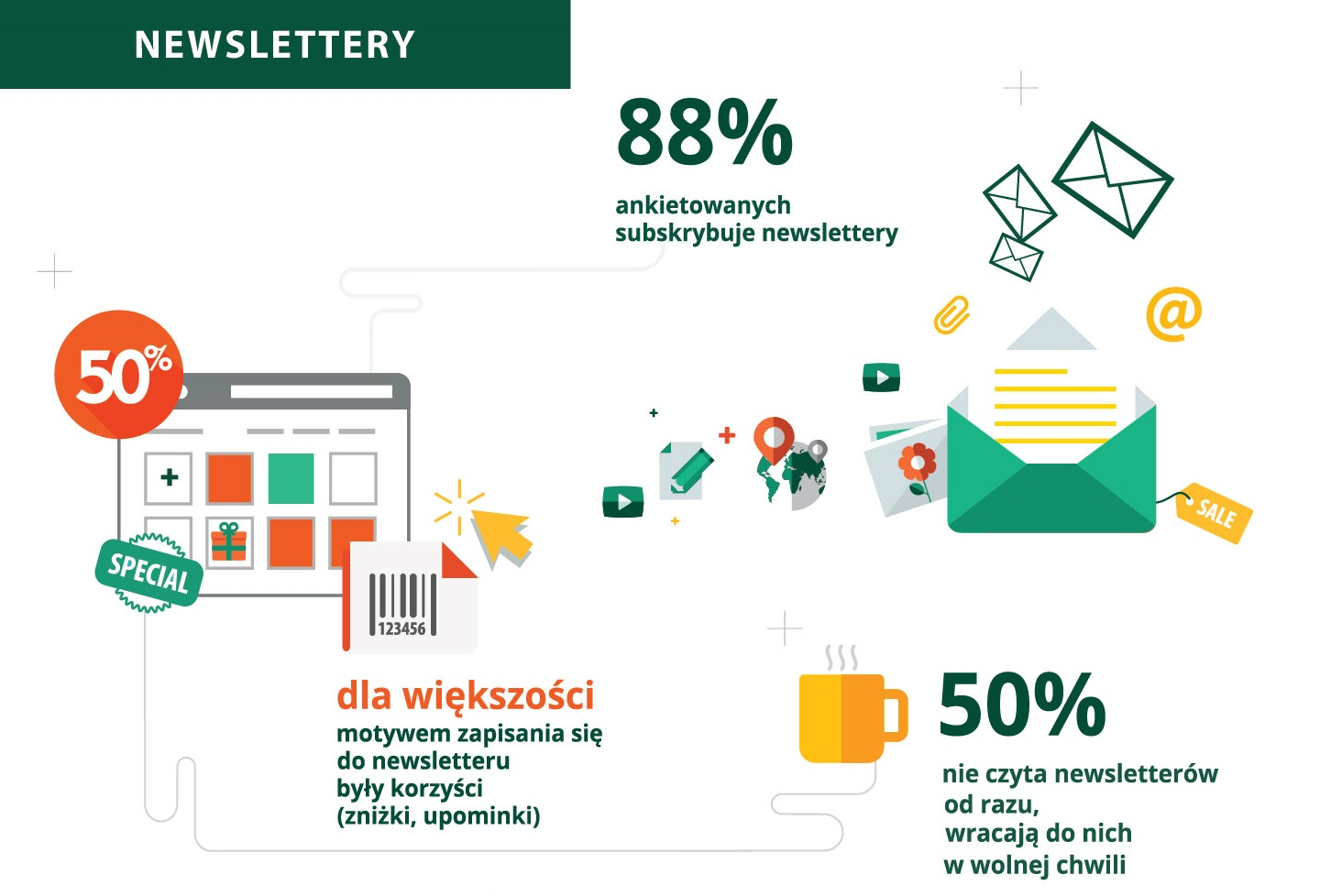 newslettery_grafika