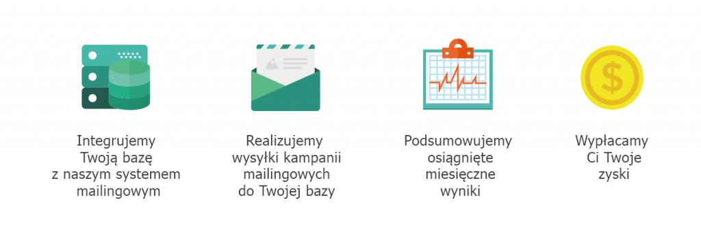blog_monetyzacja