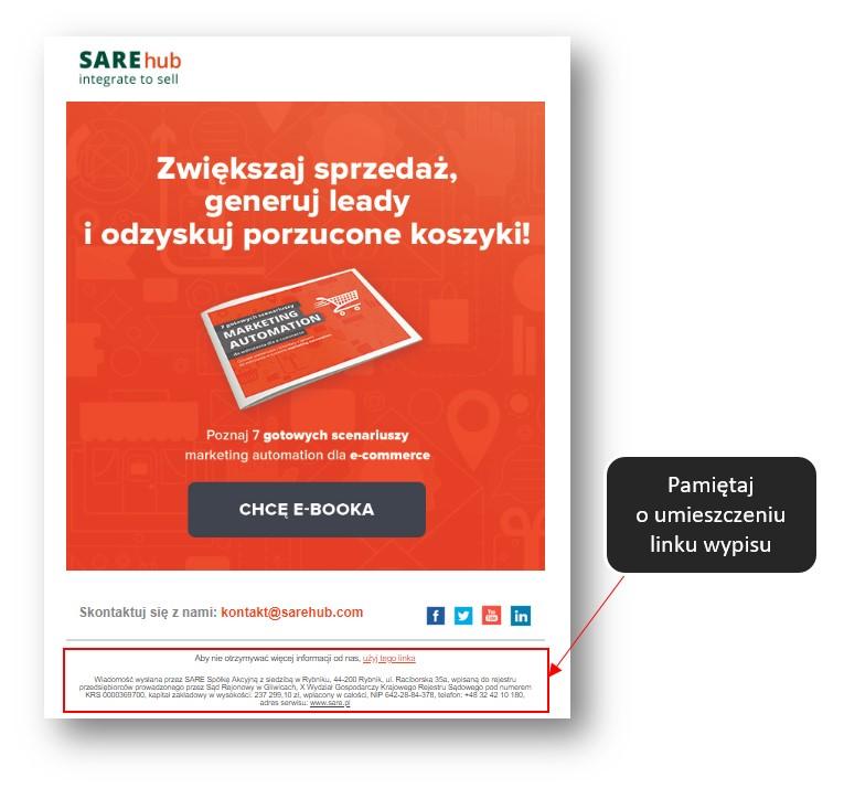 SARE- linku-wypisu