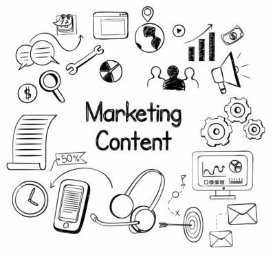 schemat marketing automation w oparciu o content