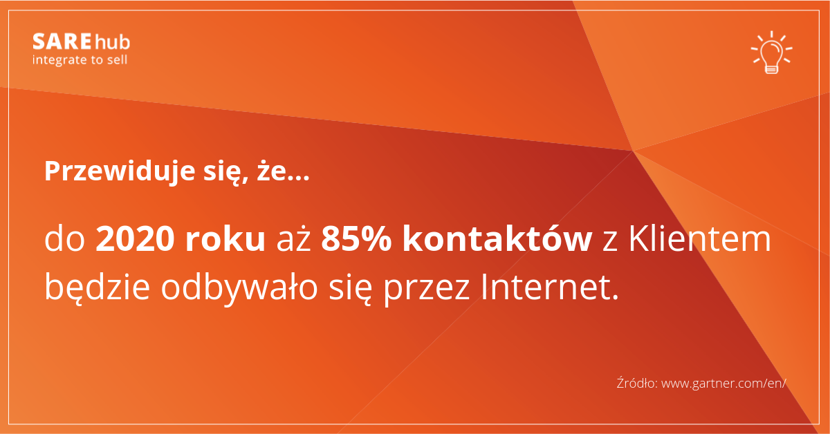 ciekawostka sarehub nt. marketing automation i ecommerce