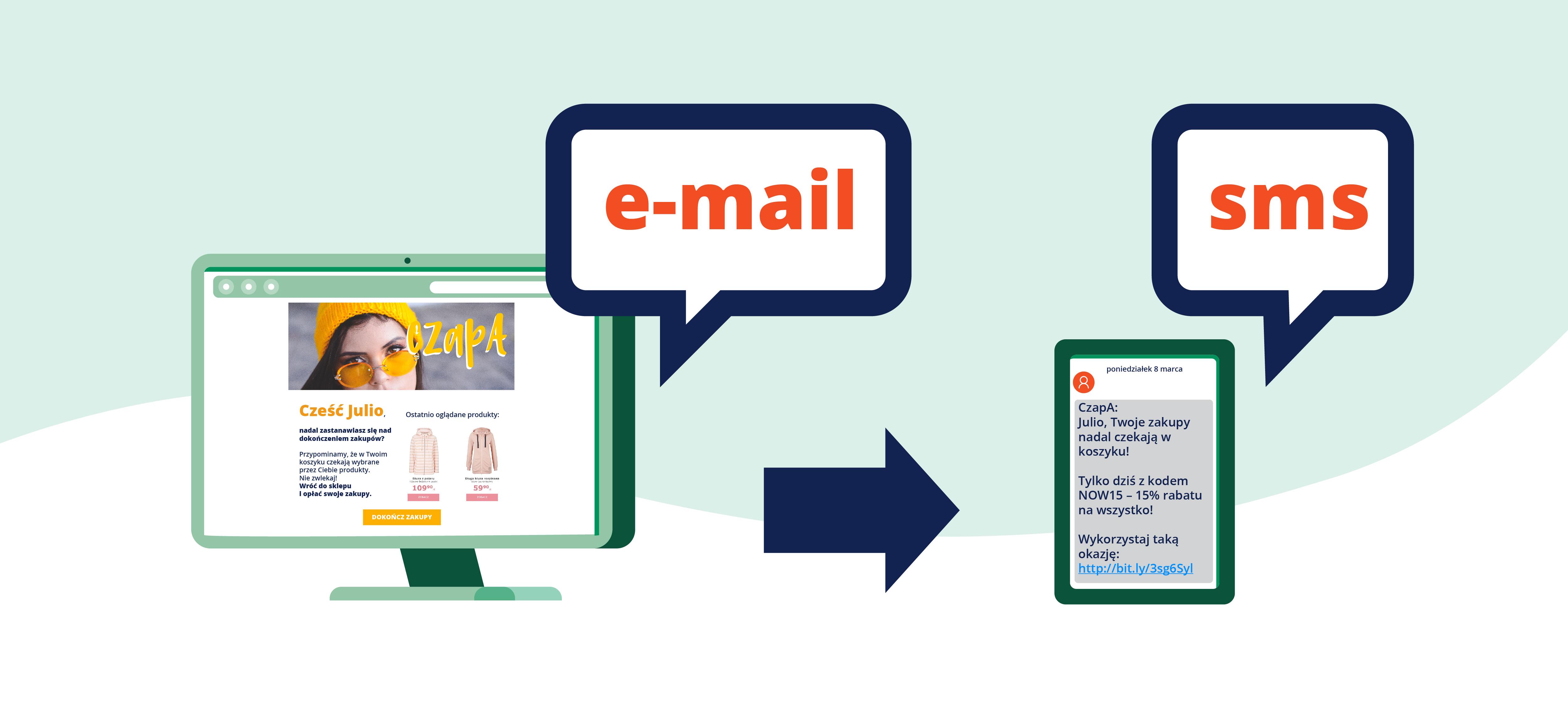 Email sms marketing - przykład